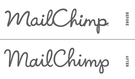 Mailchimp Logo Before and After Comparison