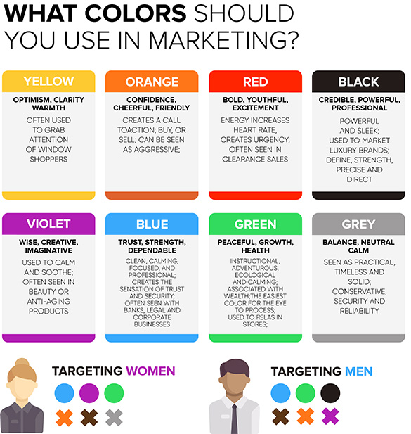 Colors to Use in Marketing