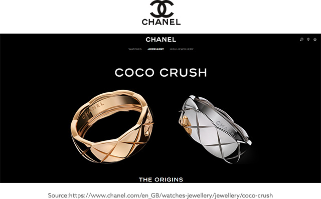 Chanel Website Screenshot